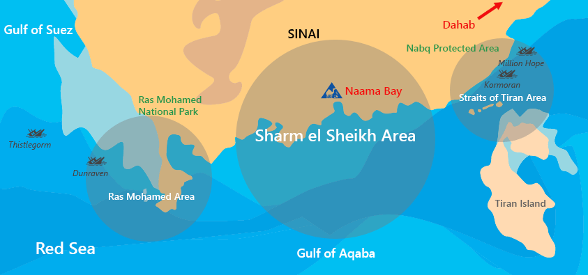 dive sites sharm el sheikh