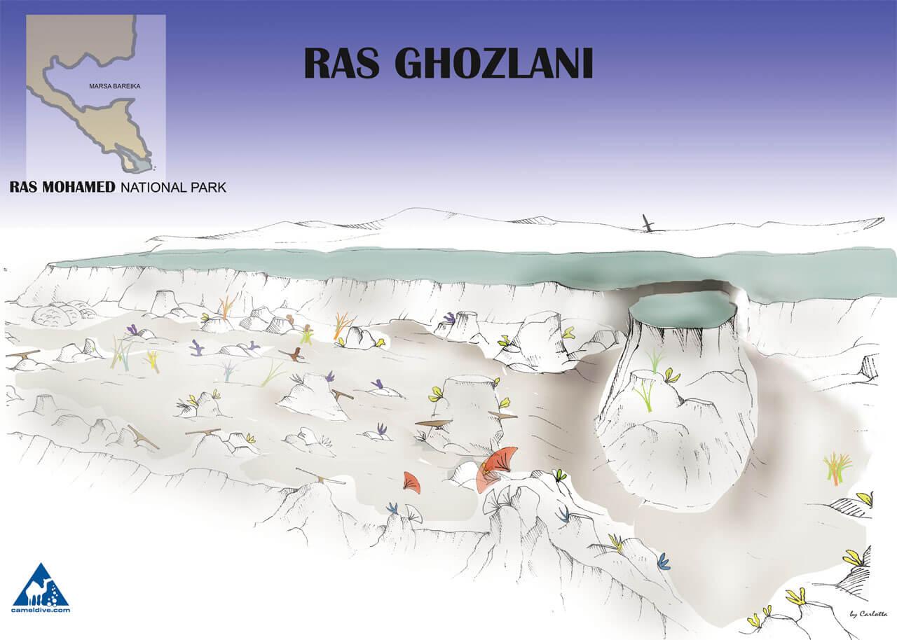 Ras Ghozlani